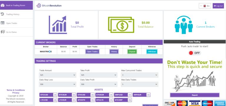 interface van het platform