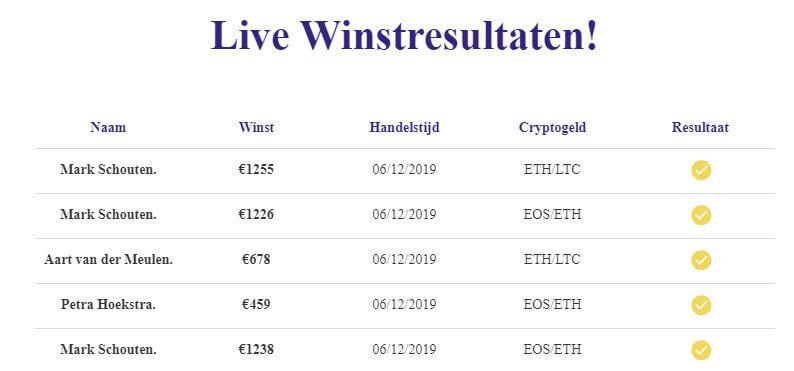 live winstresultaten bitcoin storm